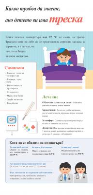 Какво трябва да знаем, ако детето ни има треска?