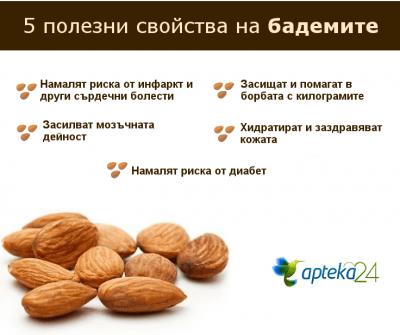 5 полезни свойства на бадемите