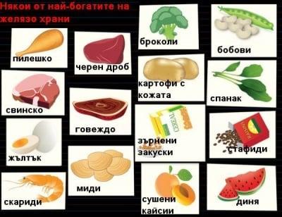 Някои от най-богатите на желязо продукти