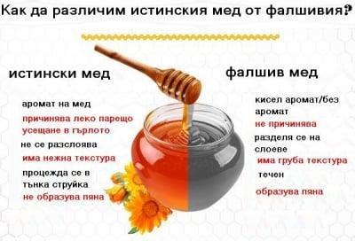 Как да различим истинския мед от ментето?