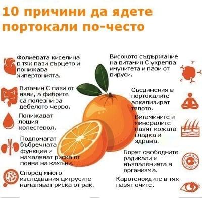10 причини да ядете портокали