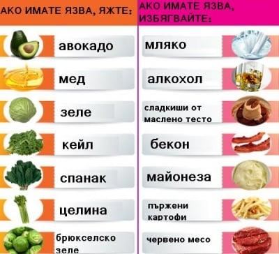 Какво да ядем и какво не, ако имаме язва?
