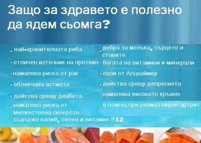 Защо за здравето е полезно да ядем сьомга?