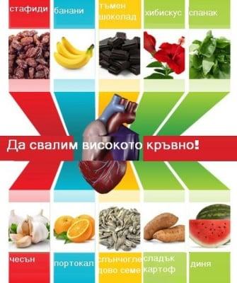 Да свалим високото кръвно с... храна!
