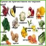 Кои храни подпомагат пречистването на черния дроб?