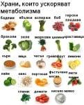 Храни, които ускоряват метаболизма и подпомагат отслабването